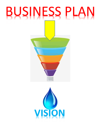 FUNNEL BP VISION